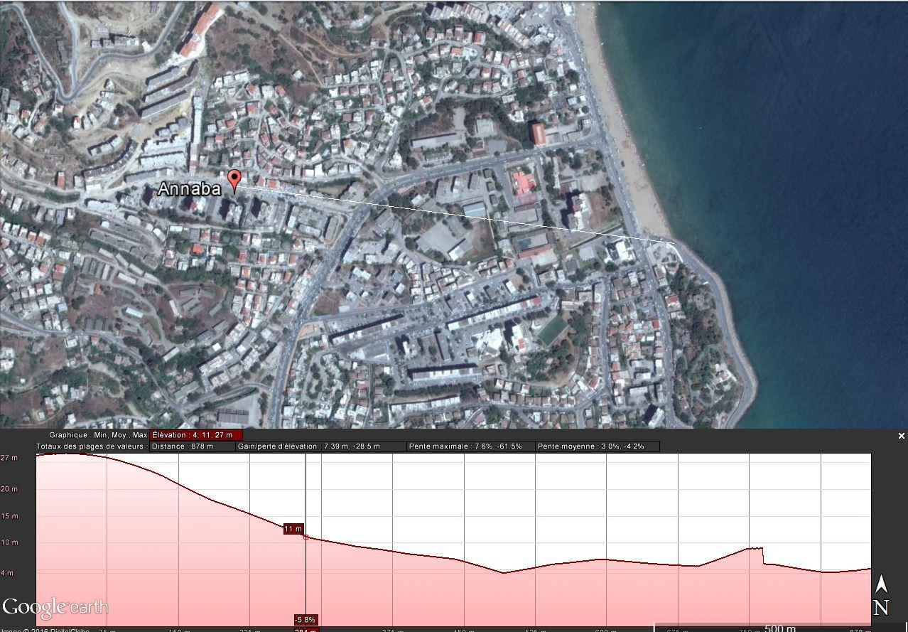 coordonnées Lambert (x , y et z ) d'un tracé de 5 kms. Anaba_10