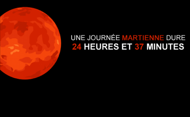 la planète Mars en quatre infographies. Captur12