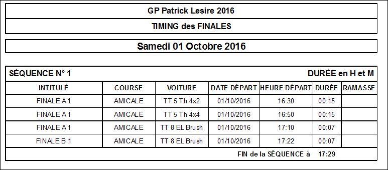GP Patrick Lesire des 1 et 2 oct 2016 Finale10