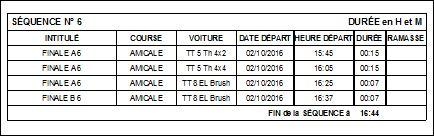 GP Patrick Lesire des 1 et 2 oct 2016 Finale11