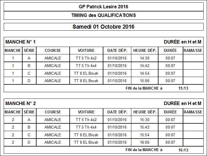 GP Patrick Lesire des 1 et 2 oct 2016 Timing10