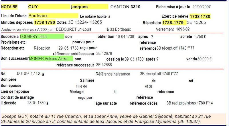 (Bordeaux) Tables 1738-1740 de GUY Père Captur11