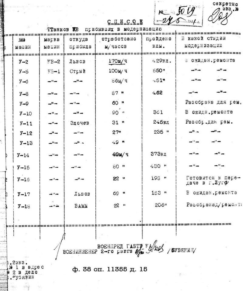 КВ-1 из набора 01561 от Trumpeter Big_kv25