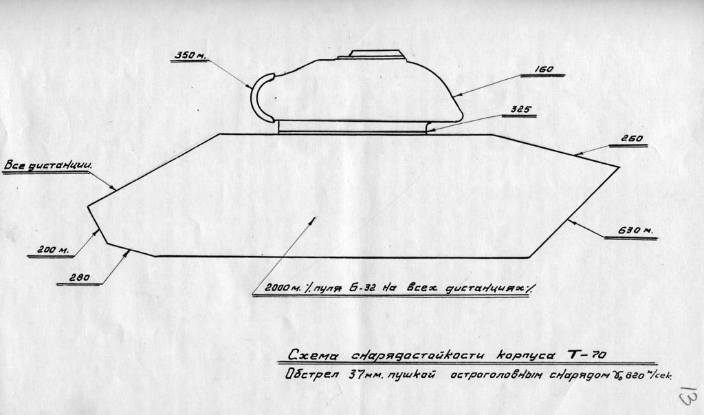 Т-70 с литой башней! T70dev18