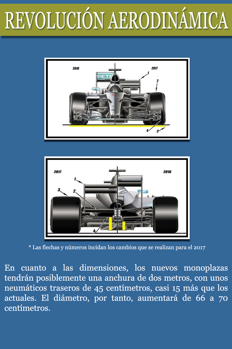 MAGAZINE F1 AVANTI. NÚMERO 3 (01/11/2016) 37_dos10