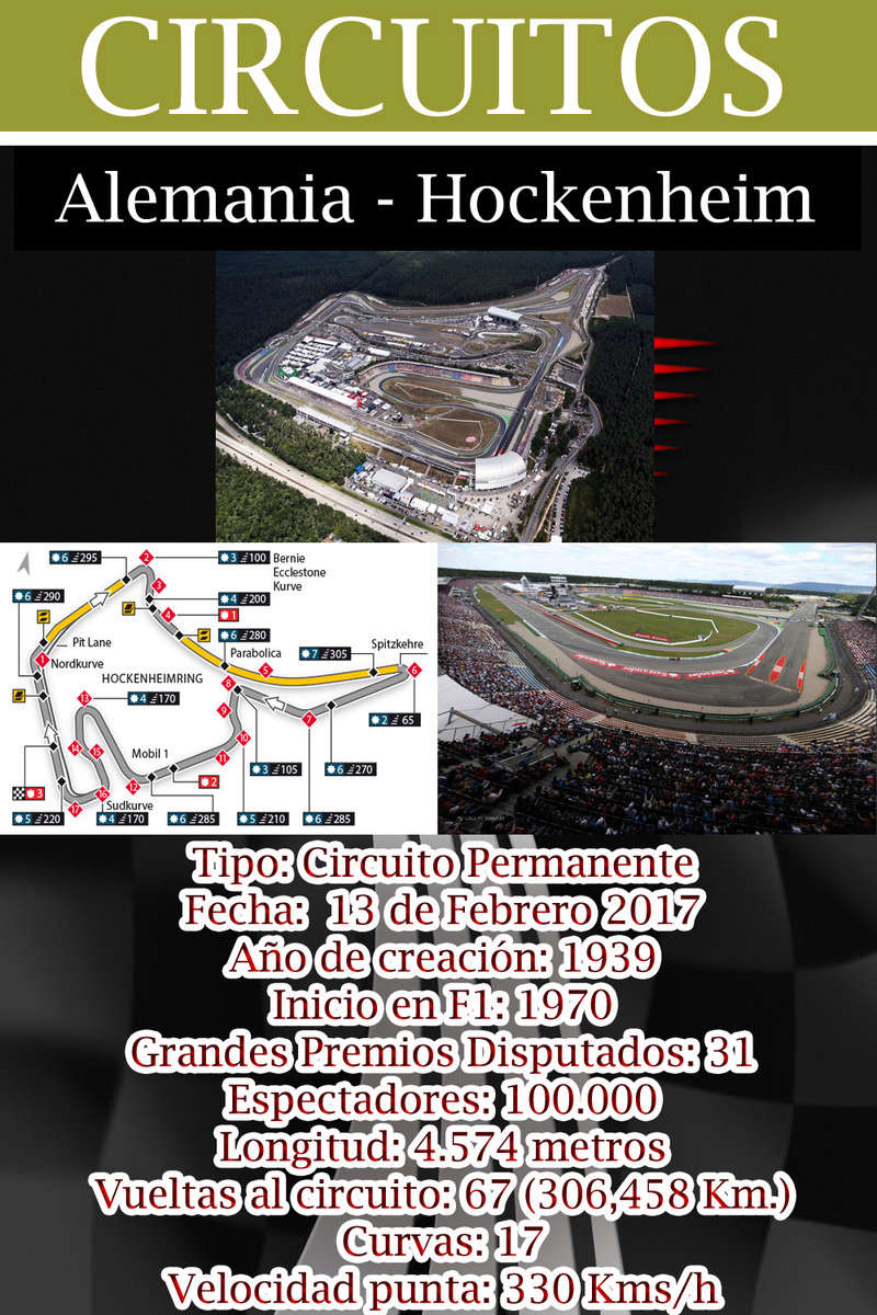 MAGAZINE F1 AVANTI. NÚMERO 0 (18/09/2016) Hoja_119