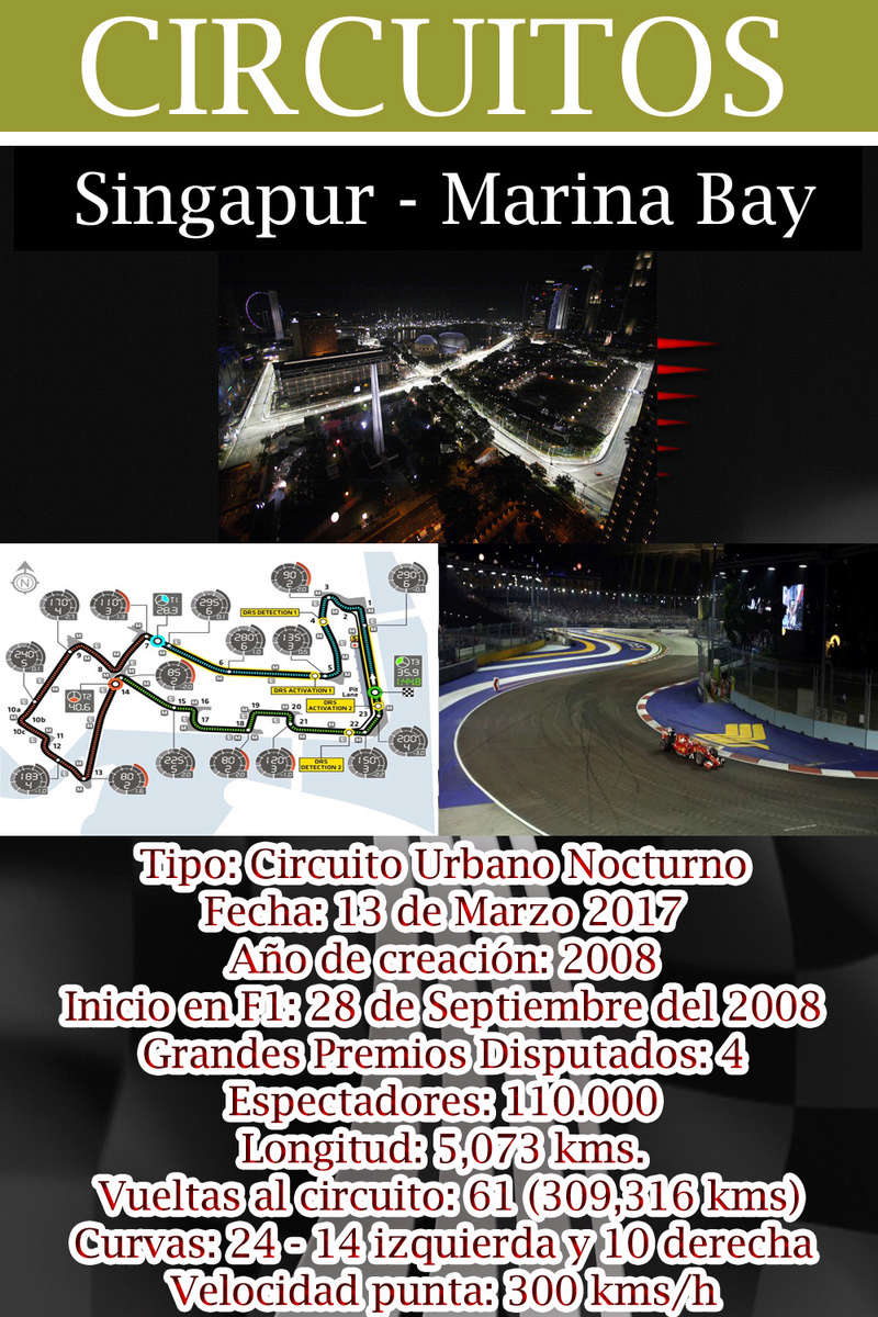 MAGAZINE F1 AVANTI. NÚMERO 0 (18/09/2016) Hoja_212