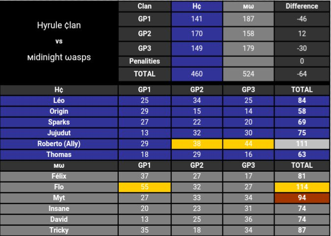 [IT n°309] Hc vs mw [Défaite]  Cu0dhn10