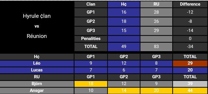 [IT n°320] Hc vs RU [Défaite]  Cv8xwm10