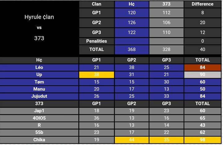 [IT n°314] Hc vs 373 [Victoire]  Cve8yb10