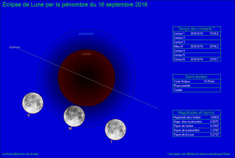 Eclipse lunaire du 16/09 2016_010