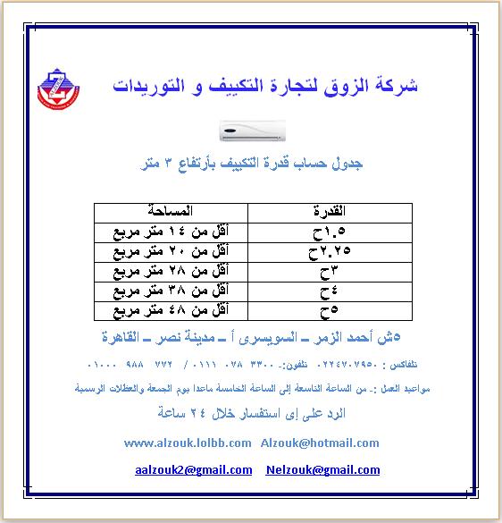 جدول حساب قدرة التكييف بأرتفاع 3 متر Uo__i_10
