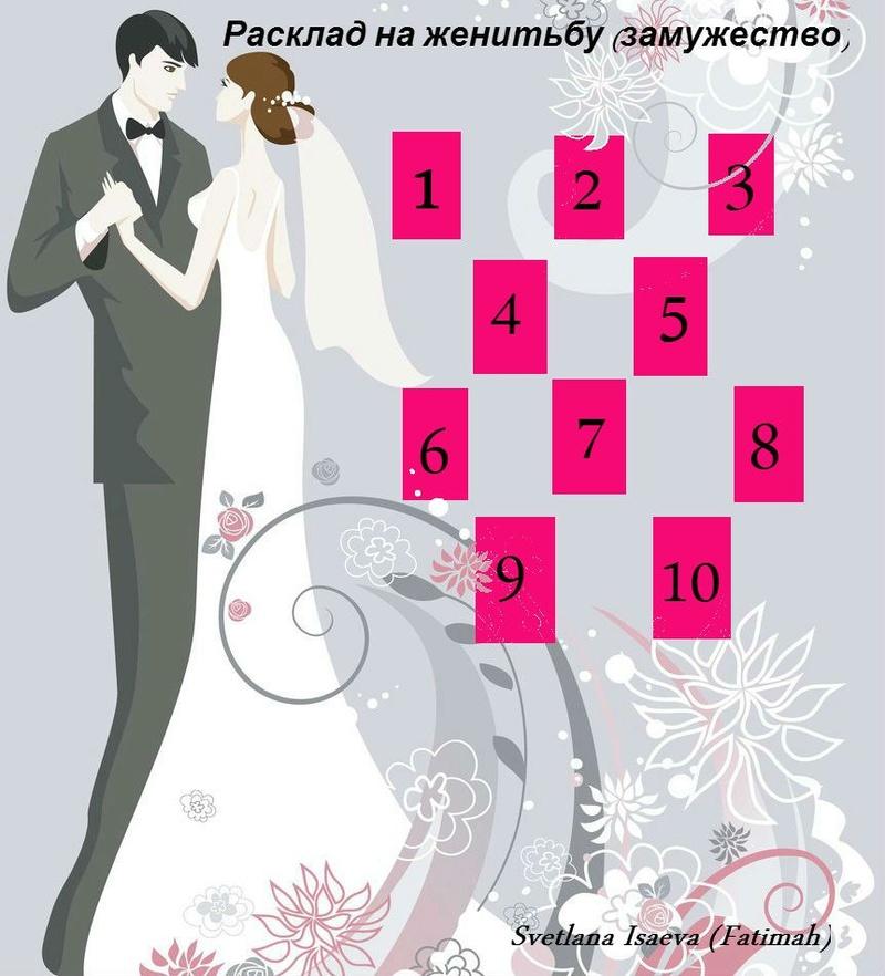 ВНИМАНИЕ! Расклад на женитьбу (замужество)  Bjdxte10