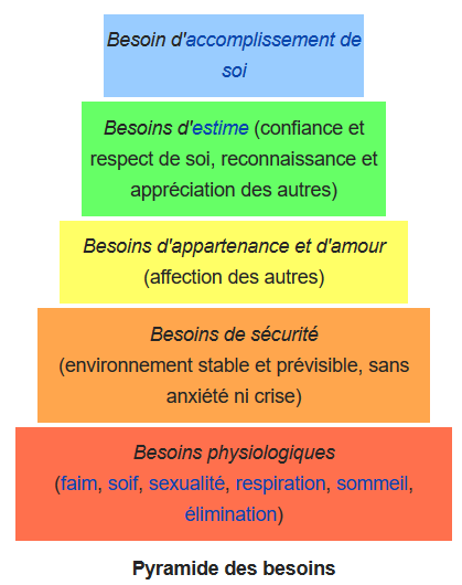 [Web-Radio] Café du commerce - Page 2 Maslow10