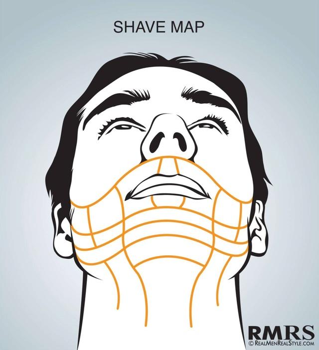 Le chemin du poil (Beard Map ou face mapping) pour apprendre à se raser dans le bons sens ! Beard_11
