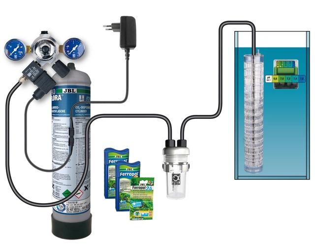 Splitter de CO2 Dispos11