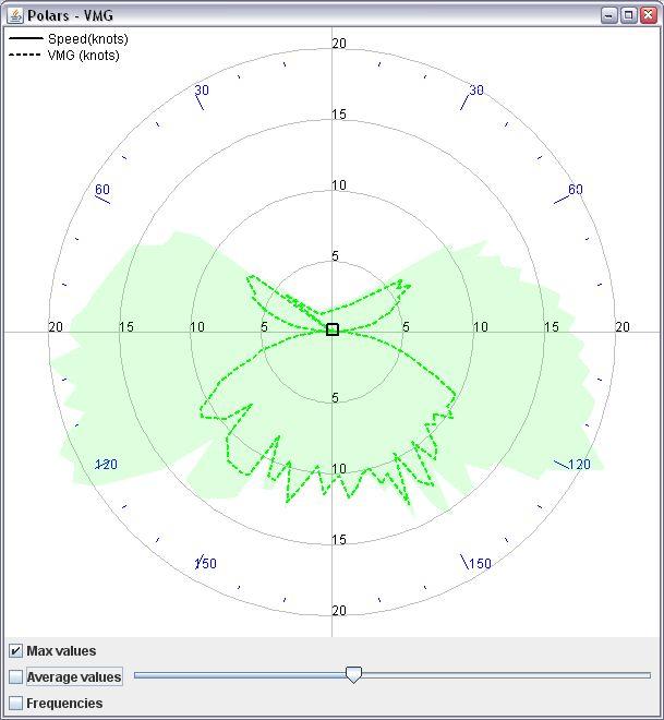 Naviguer en kite sans vent. C'est possible après tout. New1110