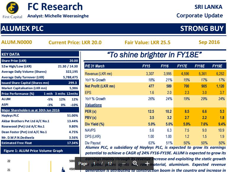 Capital trust  triger buying signal on   ALUM Target price 23.50... Fcc10