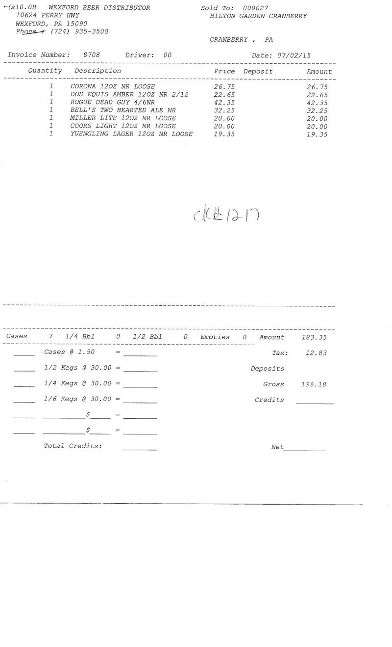 invoices 87xx 87xx0019