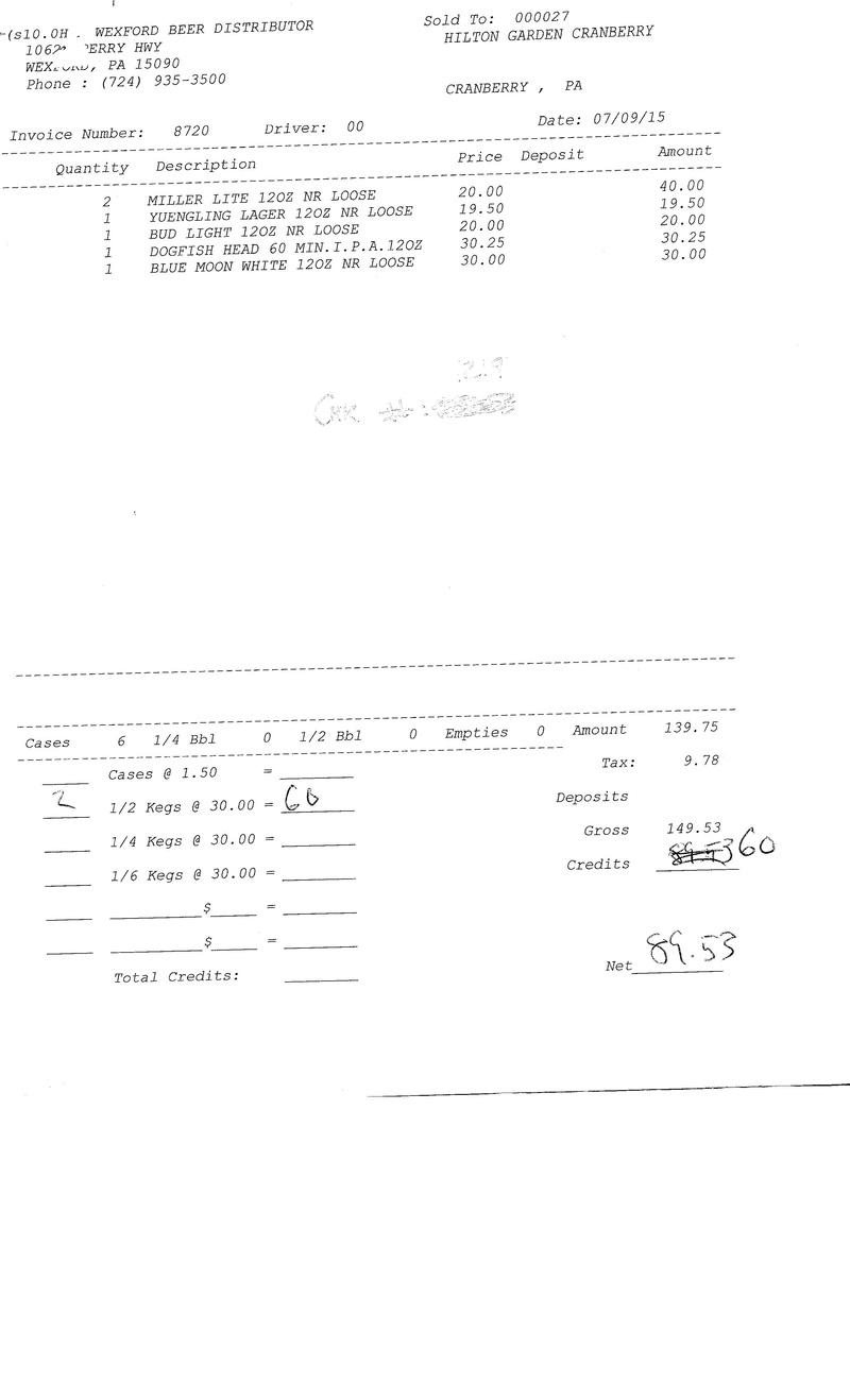 invoices 87xx 87xx0022