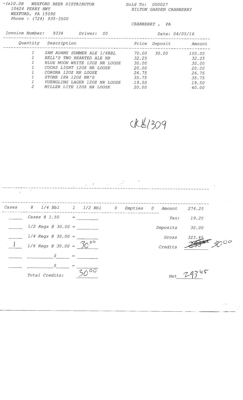 invoices 93xx 93xx0020