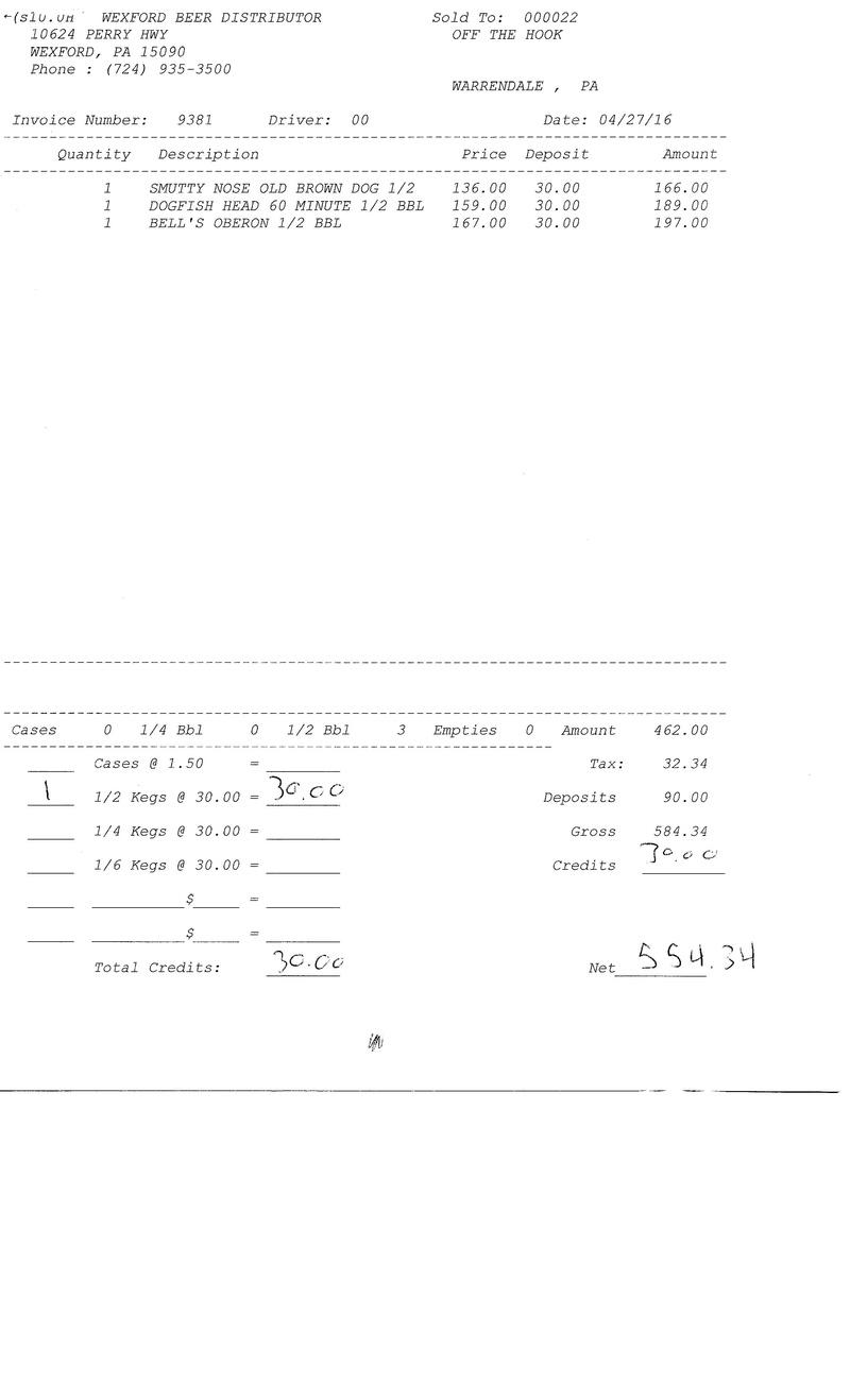 invoices 93xx 93xx0022