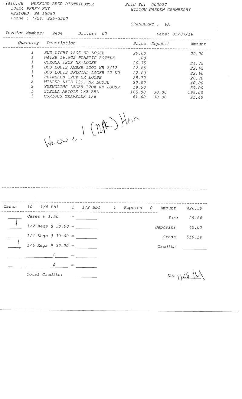 invoices 94xx 94xx0015