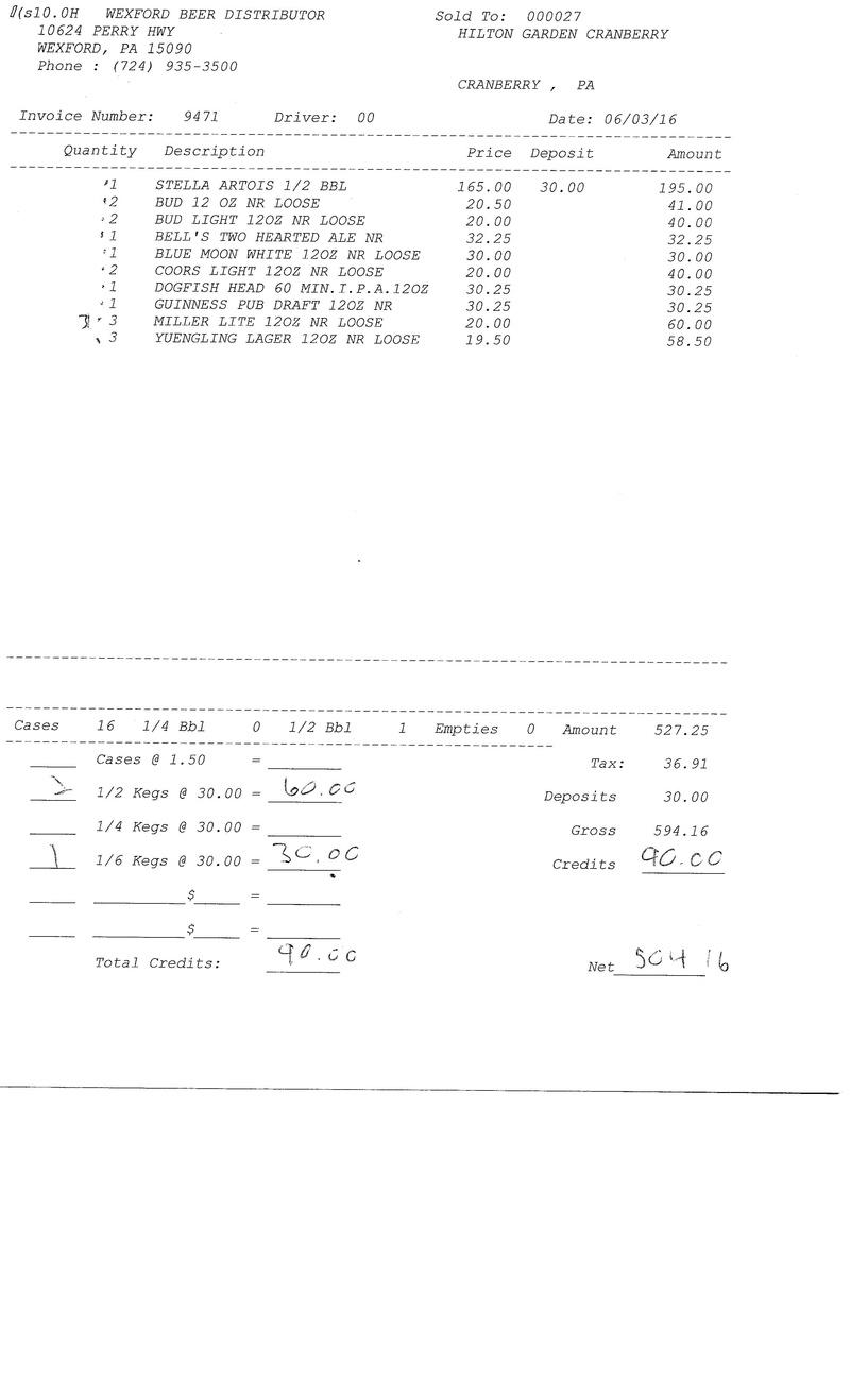 invoices 94xx 94xx0017