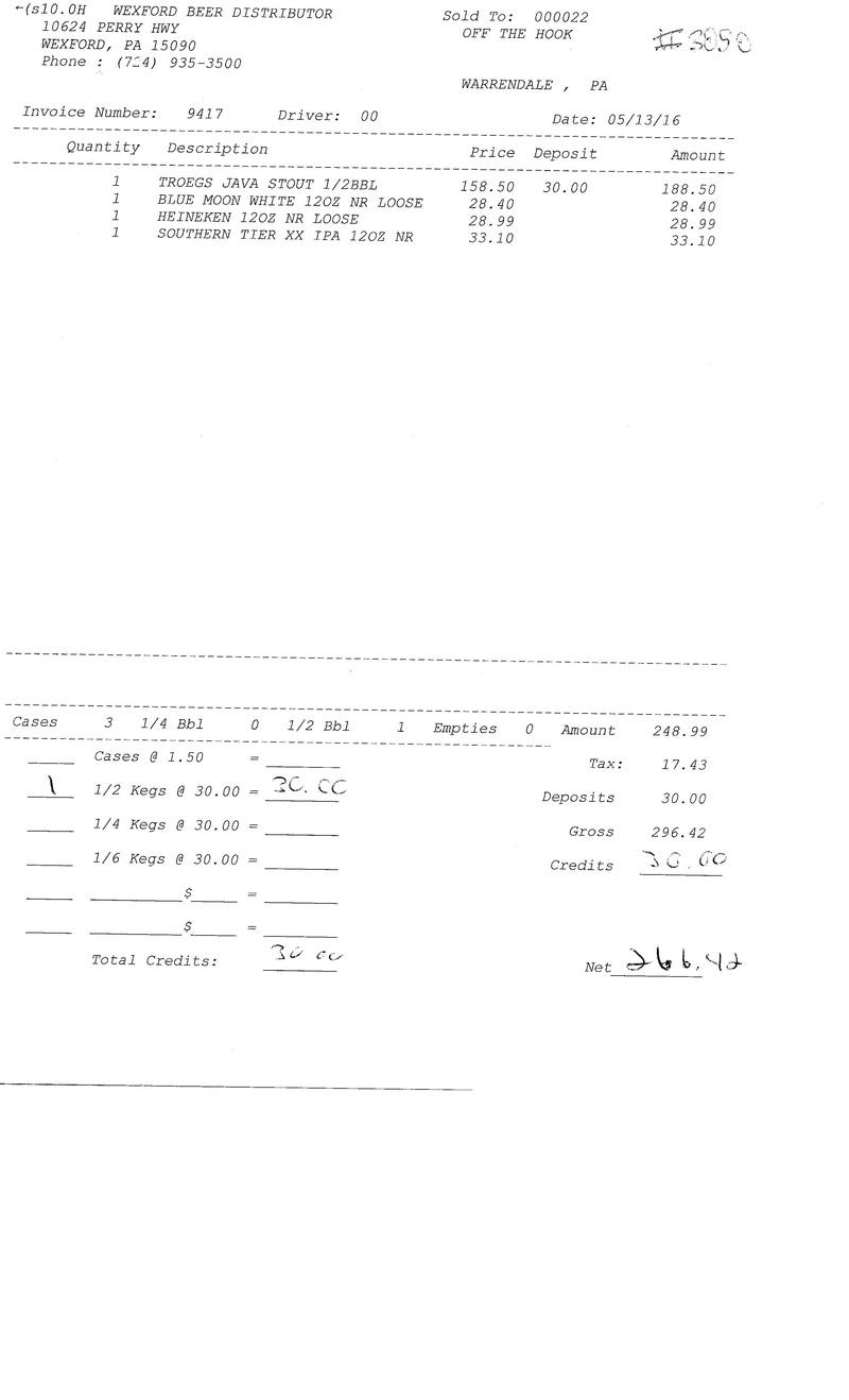 invoices 94xx 94xx0020
