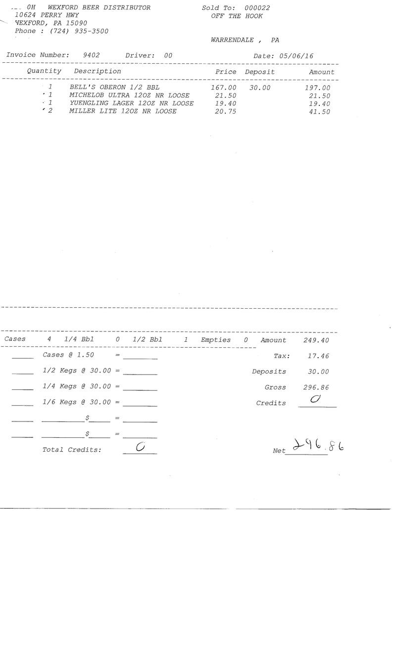 invoices 94xx 94xx0022