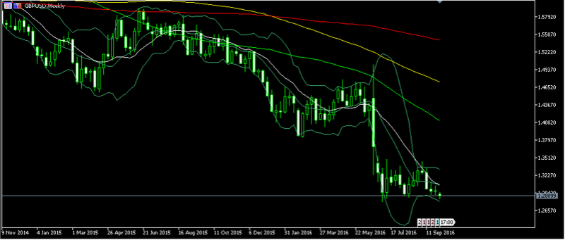 GBP/USD technical analysis Forex_38