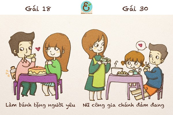 Sự khác biệt của cô gái 18 - 30 (Tác giả: Nabi2810) Enterf12