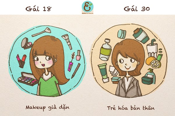 Sự khác biệt của cô gái 18 - 30 (Tác giả: Nabi2810) Enterf15