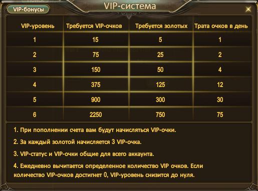 VIP-система Getimg10