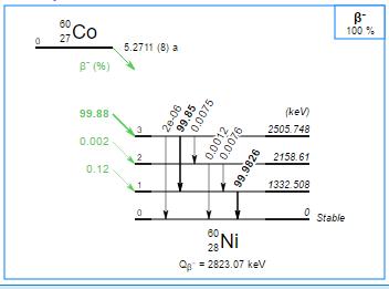 GM Cesium137 VS Cobalt 60 Captur10