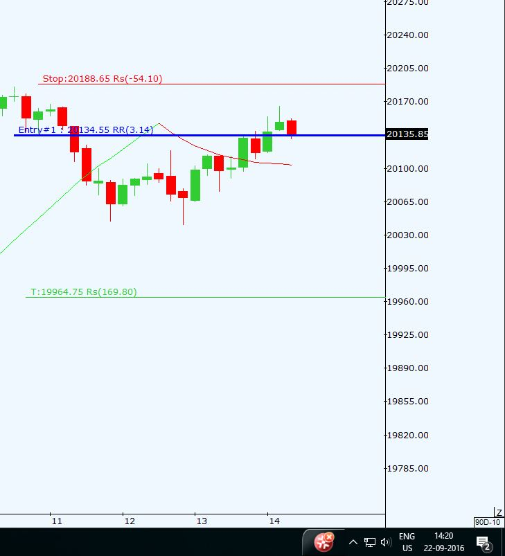 BANKNIFTY INTRADAY Bnf_2s10