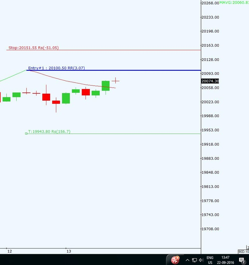 BANKNIFTY INTRADAY Bnf_sh10