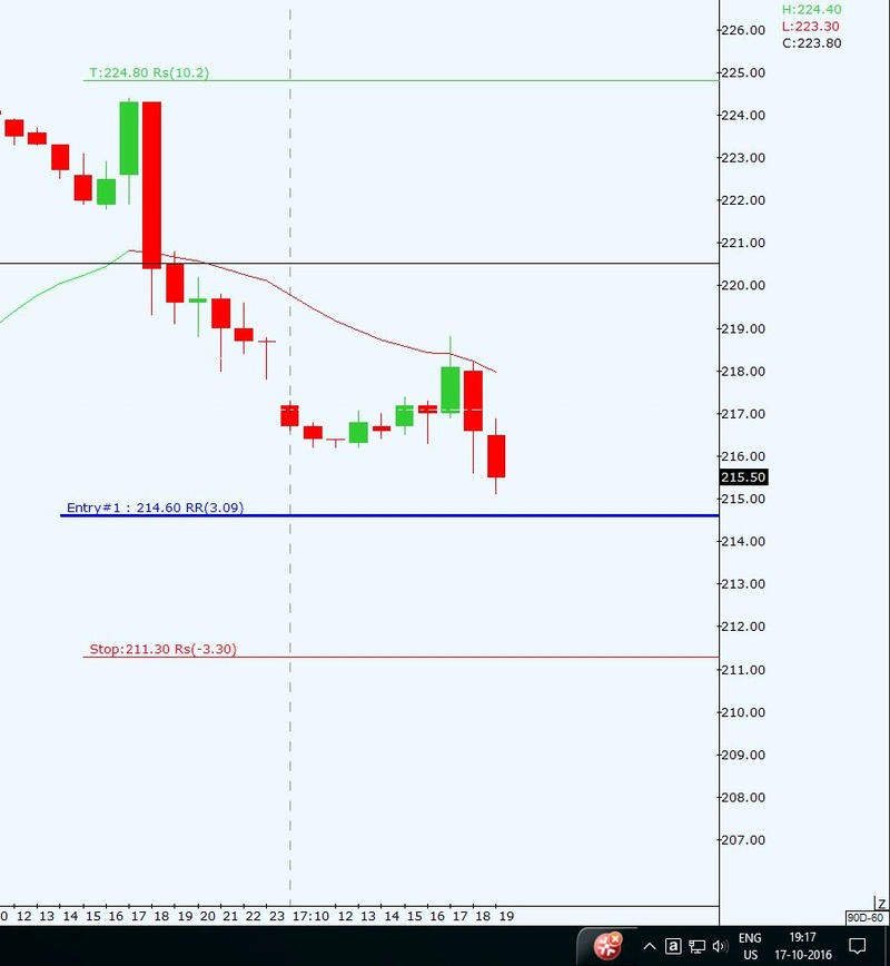 NATURAL GAS POSITIONAL Ng_int11