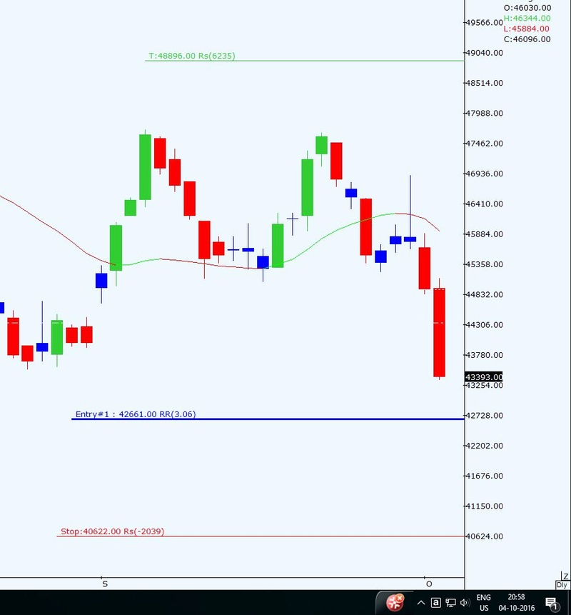 SILVER POSITIONAL Silver21