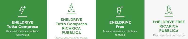 Colonnine Ricarica ENEL Screen10
