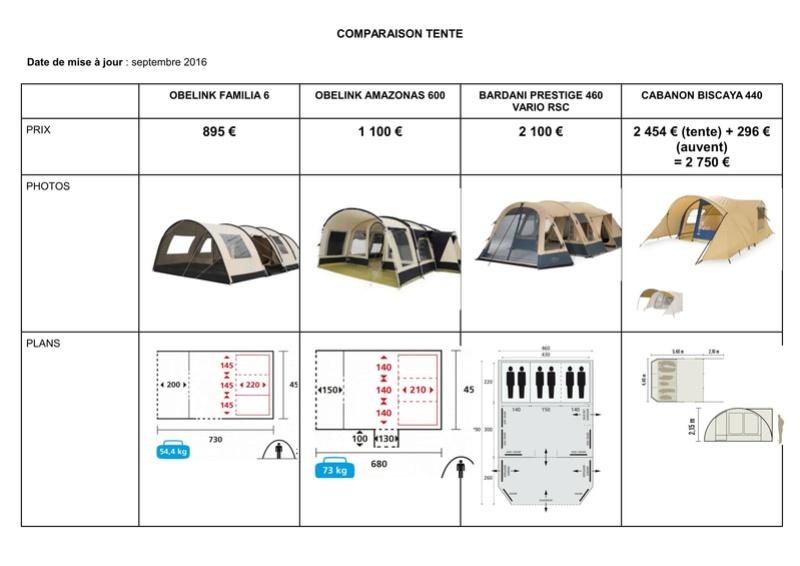 CHOIX D'UNE TENTE POUR famille de 5 - Page 3 Compar11