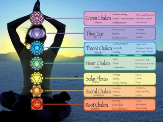 Crystals and their Corresponding Chakras~ Chakra10