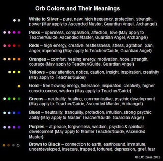 Orb Colors and Their Meanings~ Orb10