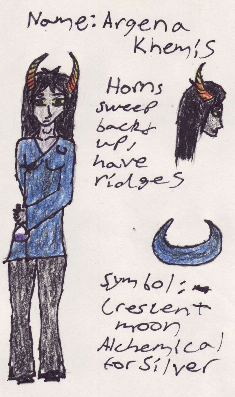 Character Bios and Relationships Argena10