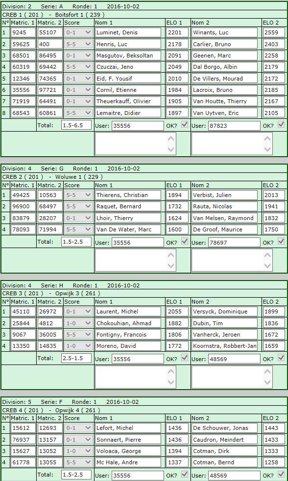 [RONDE 1] Résultats  Ronde011