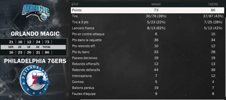 Saison 2016-2017 - Page 2 Match413