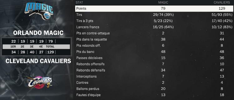 Saison 2016-2017 - Page 2 Match_16