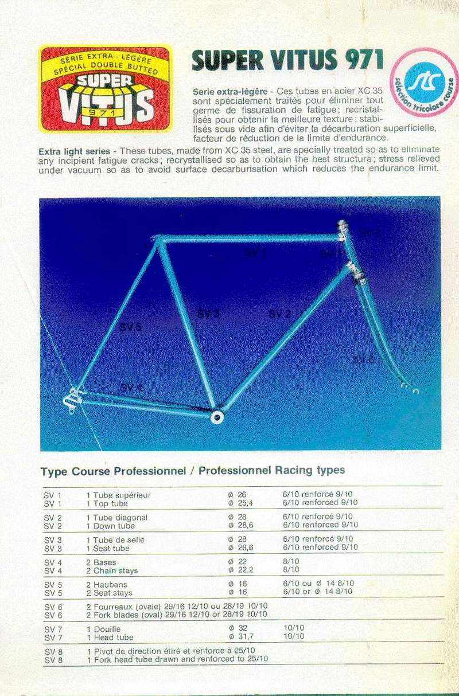 Vitus tubes - Page 2 Vitus210