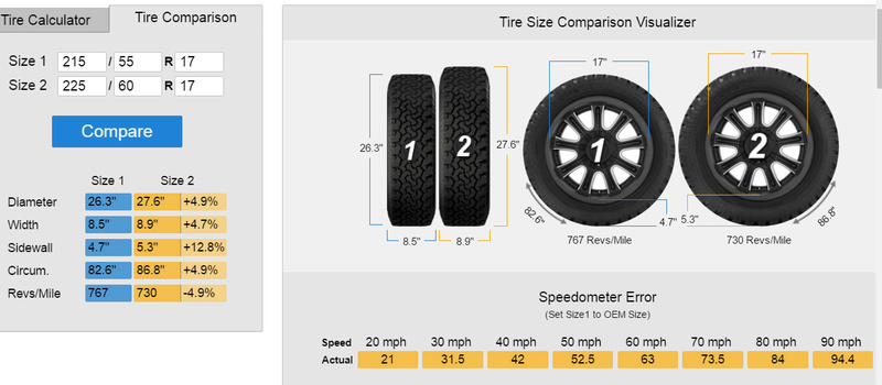 SUV tyres for Vitara Untitl10