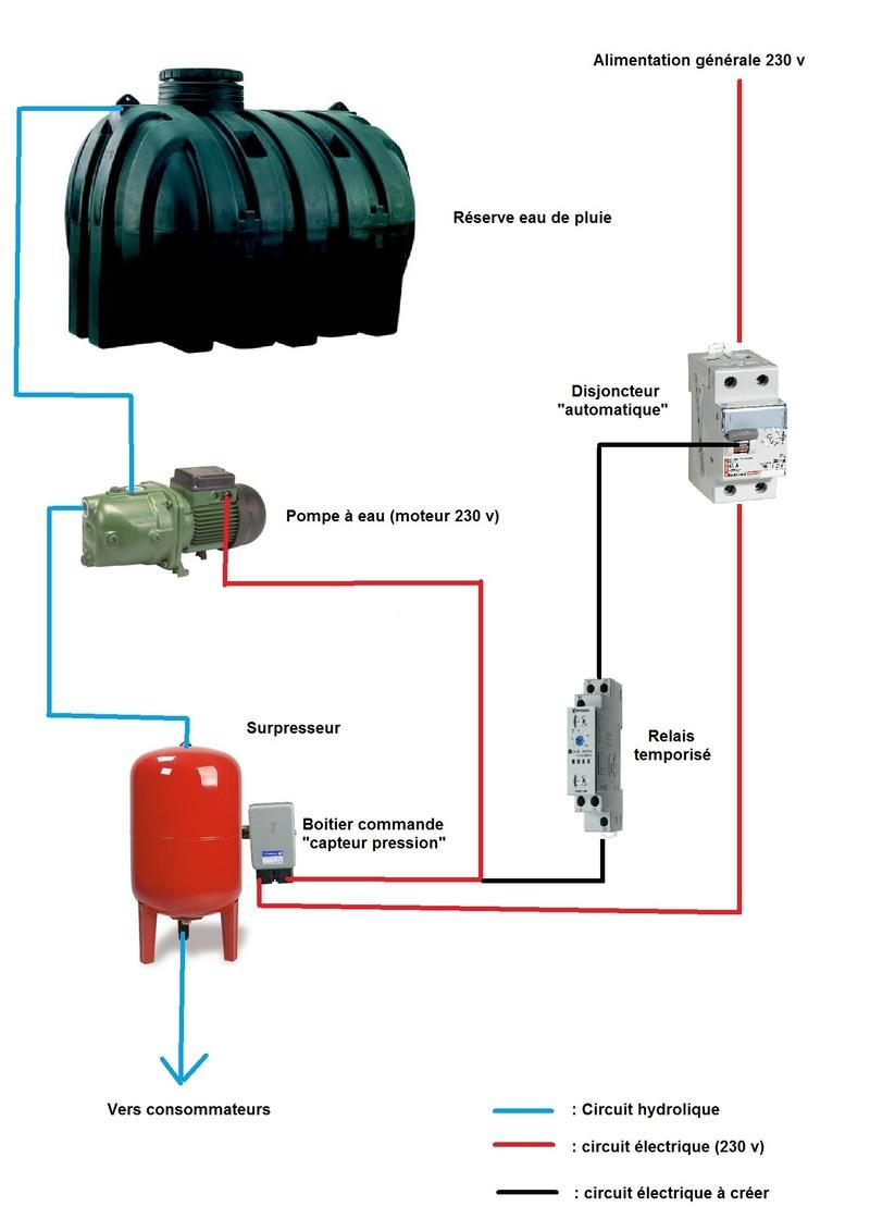 Protection moteur / temps fonctionnement max Circui12